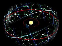 affinità di coppia tra i segni zodiacali - alessio cartomante